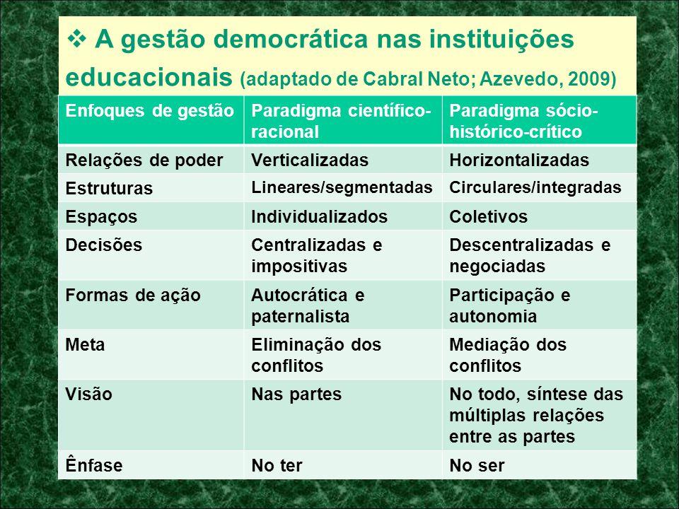 A gestão democrática nas instituições educacionais (adaptado de Cabral Neto; Azevedo, 2009)