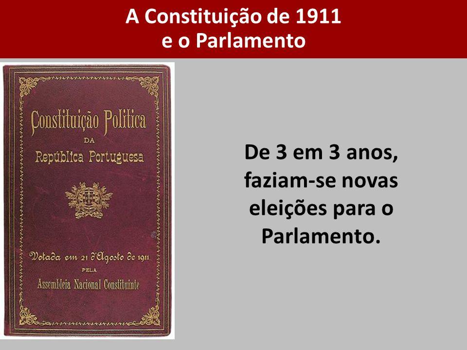 De 3 em 3 anos, faziam-se novas eleições para o Parlamento.