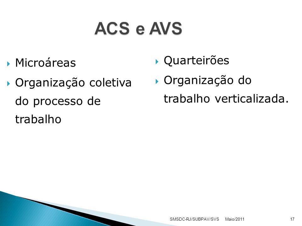 ACS e AVS Quarteirões Microáreas