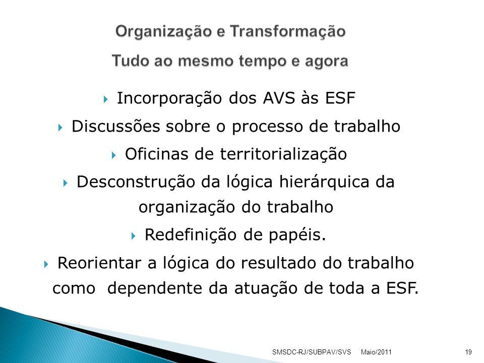 Organização e Transformação Tudo ao mesmo tempo e agora