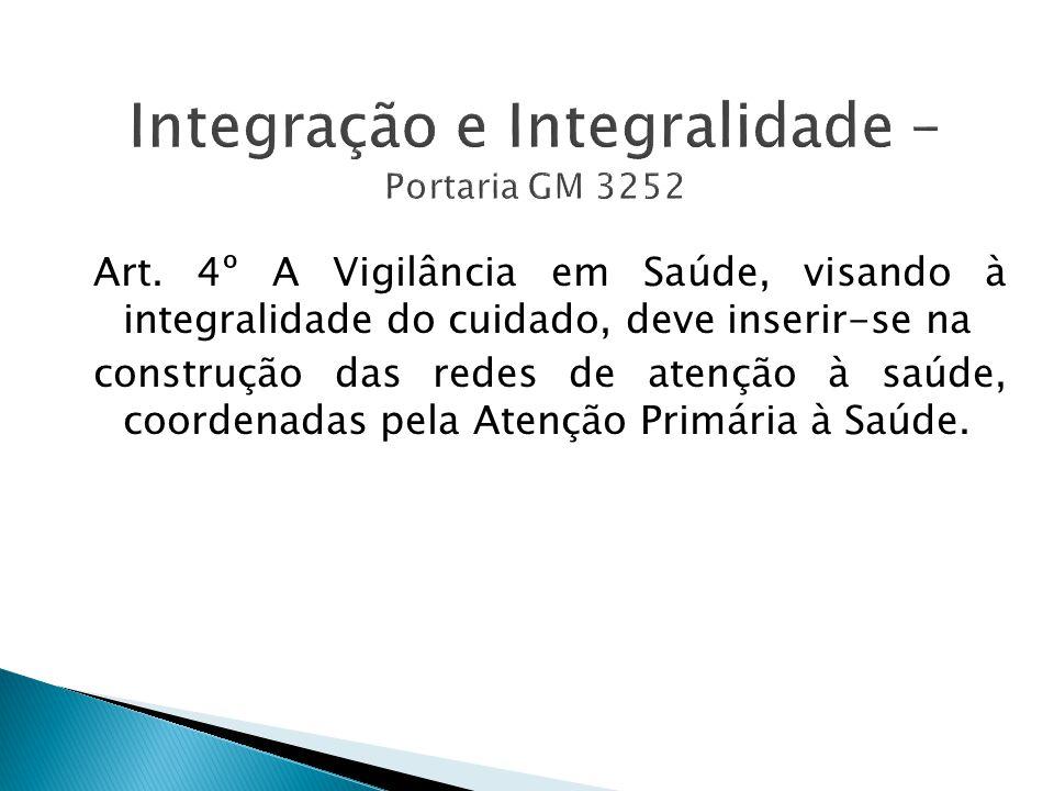 Integração e Integralidade – Portaria GM 3252