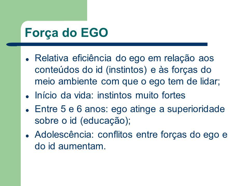 Força do EGO Relativa eficiência do ego em relação aos conteúdos do id (instintos) e às forças do meio ambiente com que o ego tem de lidar;