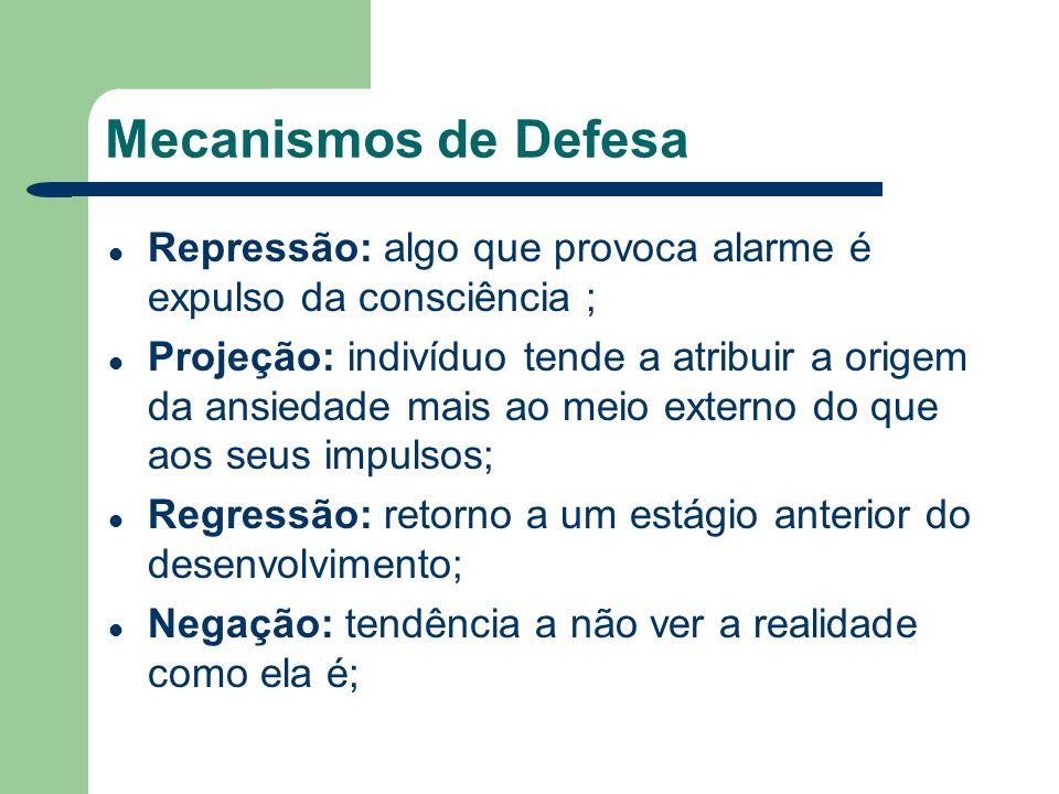 Mecanismos de Defesa Repressão: algo que provoca alarme é expulso da consciência ;