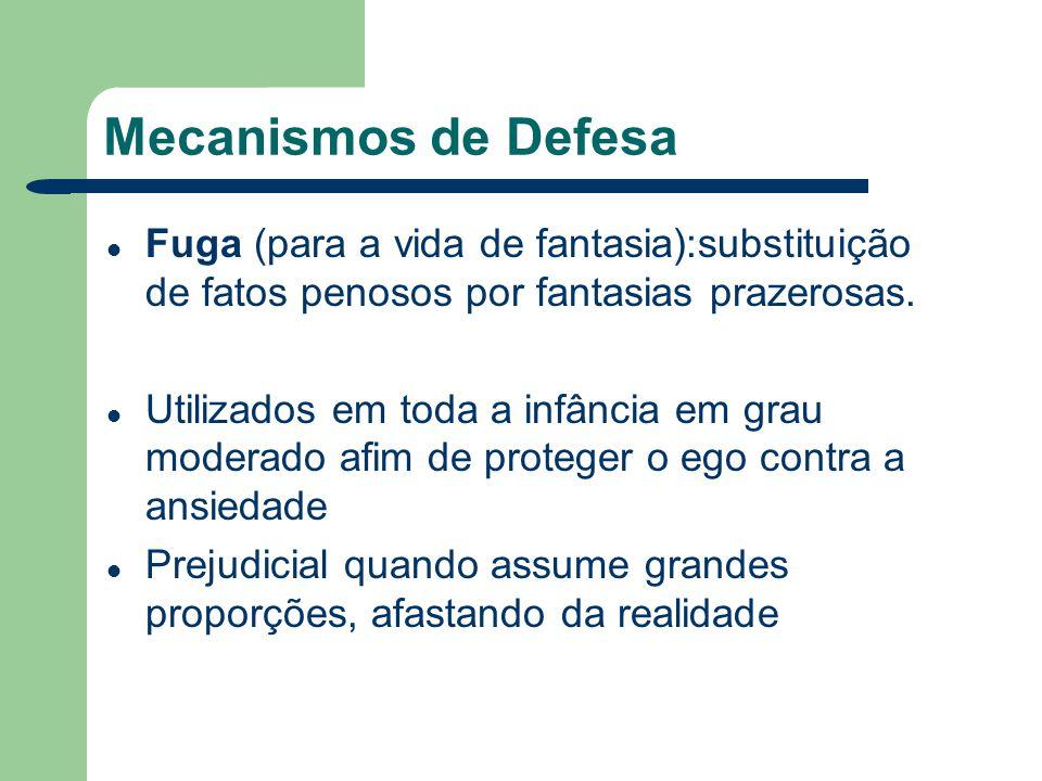 Mecanismos de Defesa Fuga (para a vida de fantasia):substituição de fatos penosos por fantasias prazerosas.