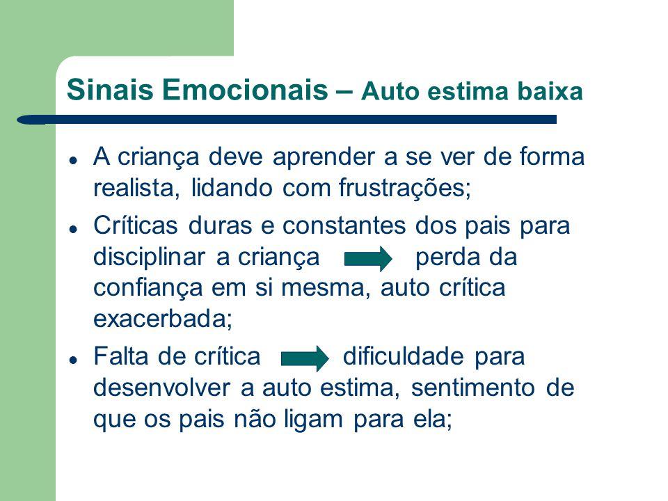 Sinais Emocionais – Auto estima baixa