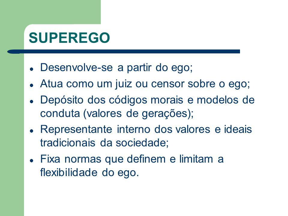 SUPEREGO Desenvolve-se a partir do ego;