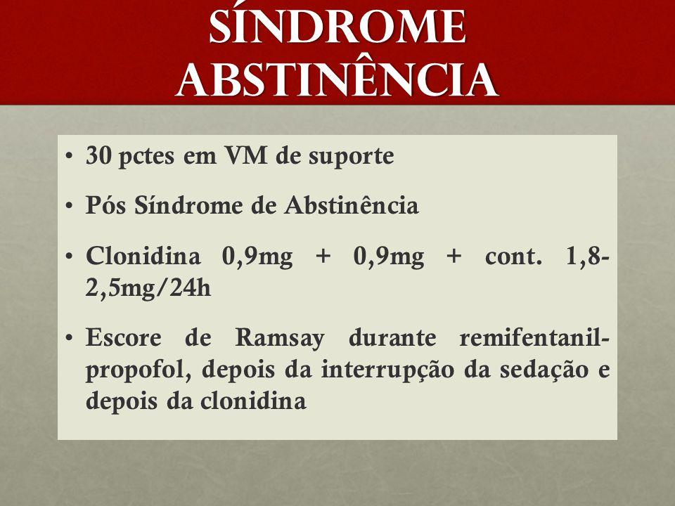 Síndrome abstinência 30 pctes em VM de suporte