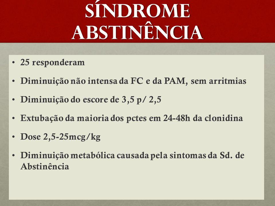 Síndrome abstinência 25 responderam