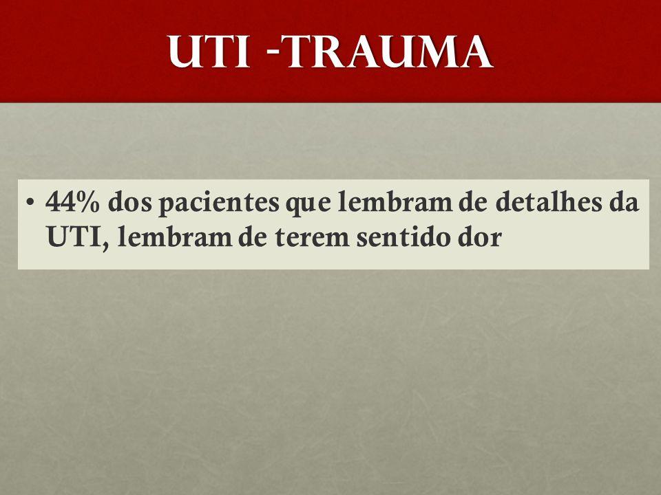 UTI -TRAUMA 44% dos pacientes que lembram de detalhes da UTI, lembram de terem sentido dor