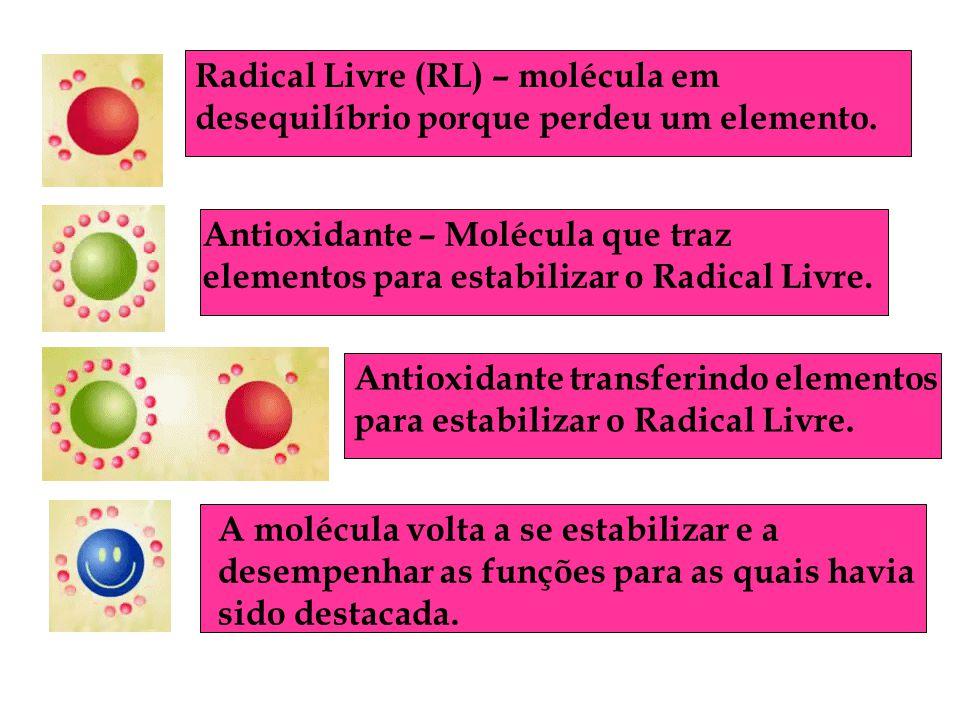 Radical Livre (RL) – molécula em desequilíbrio porque perdeu um elemento.