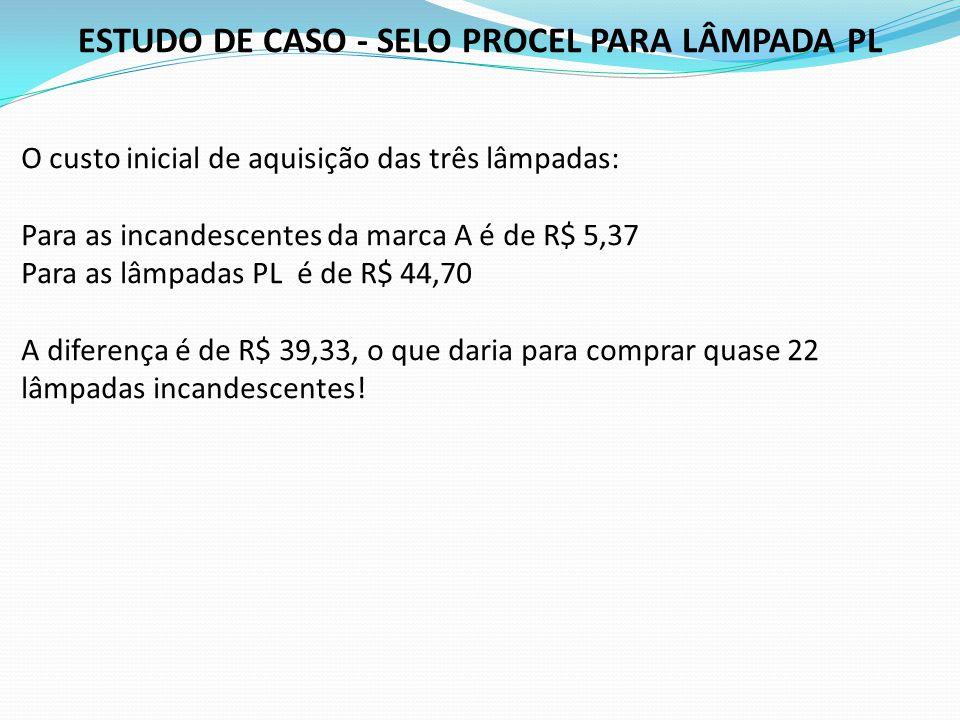 ESTUDO DE CASO - SELO PROCEL PARA LÂMPADA PL