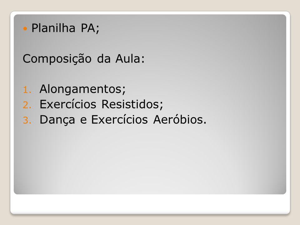 Planilha PA; Composição da Aula: Alongamentos; Exercícios Resistidos; Dança e Exercícios Aeróbios.