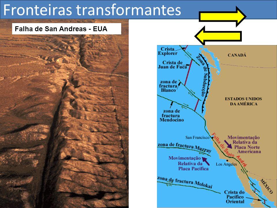 Fronteiras transformantes