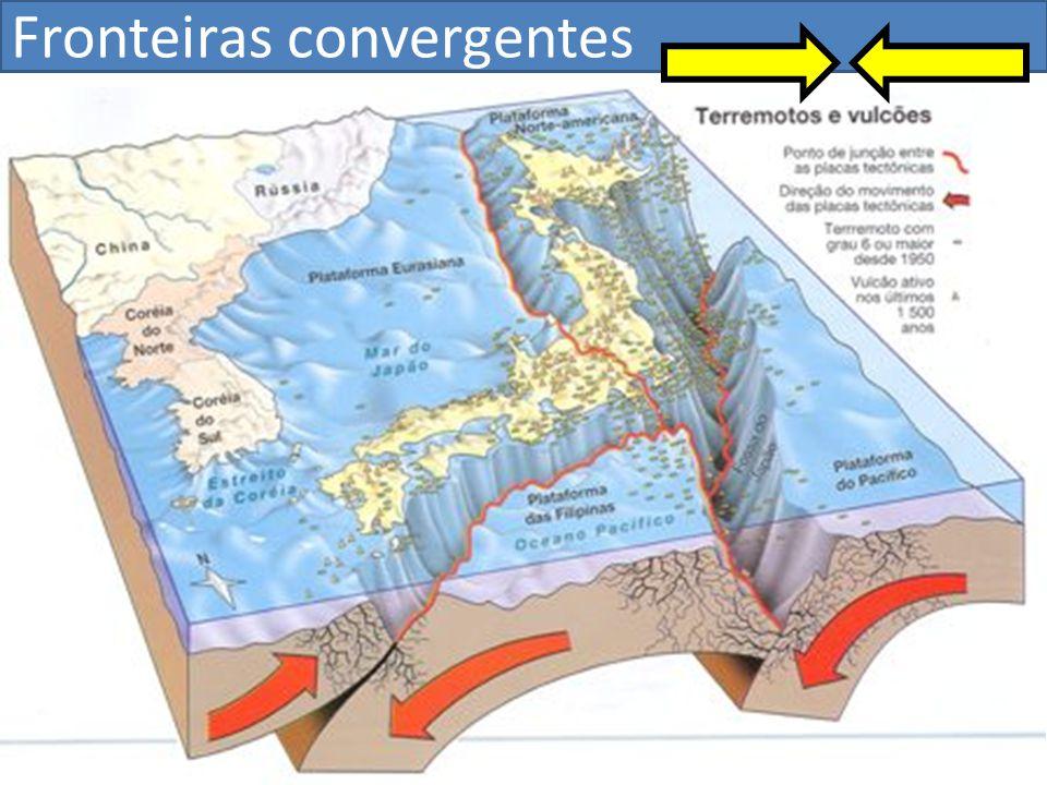Fronteiras convergentes