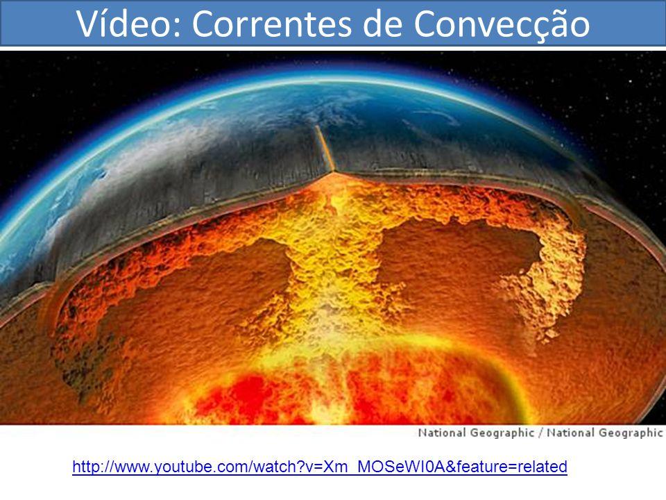 Vídeo: Correntes de Convecção