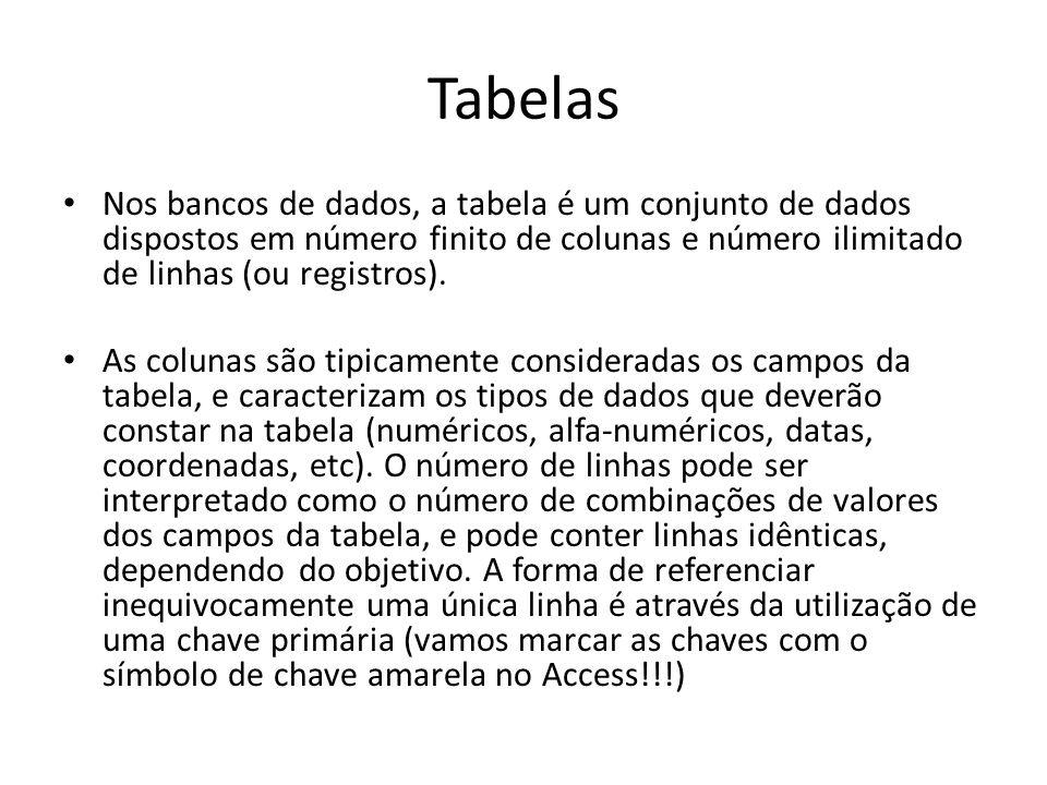 Tabelas Nos bancos de dados, a tabela é um conjunto de dados dispostos em número finito de colunas e número ilimitado de linhas (ou registros).