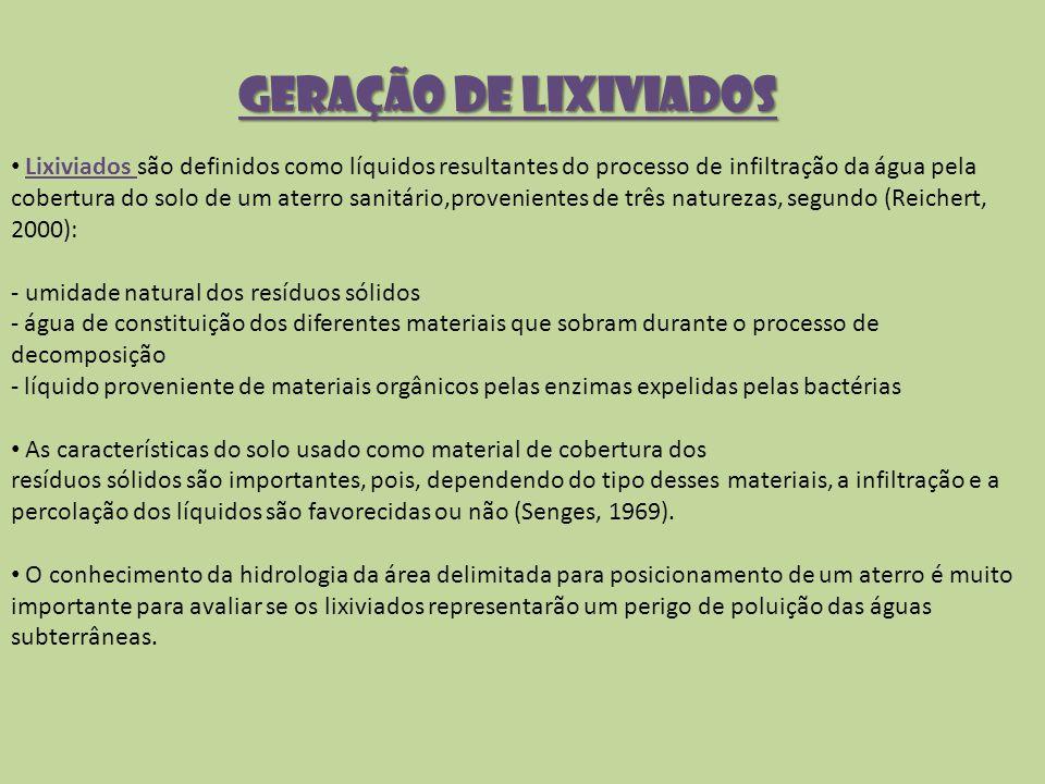 GERAÇÃO DE LIXIVIADOS