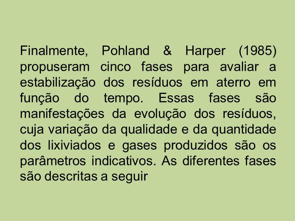 Finalmente, Pohland & Harper (1985) propuseram cinco fases para avaliar a estabilização dos resíduos em aterro em função do tempo.