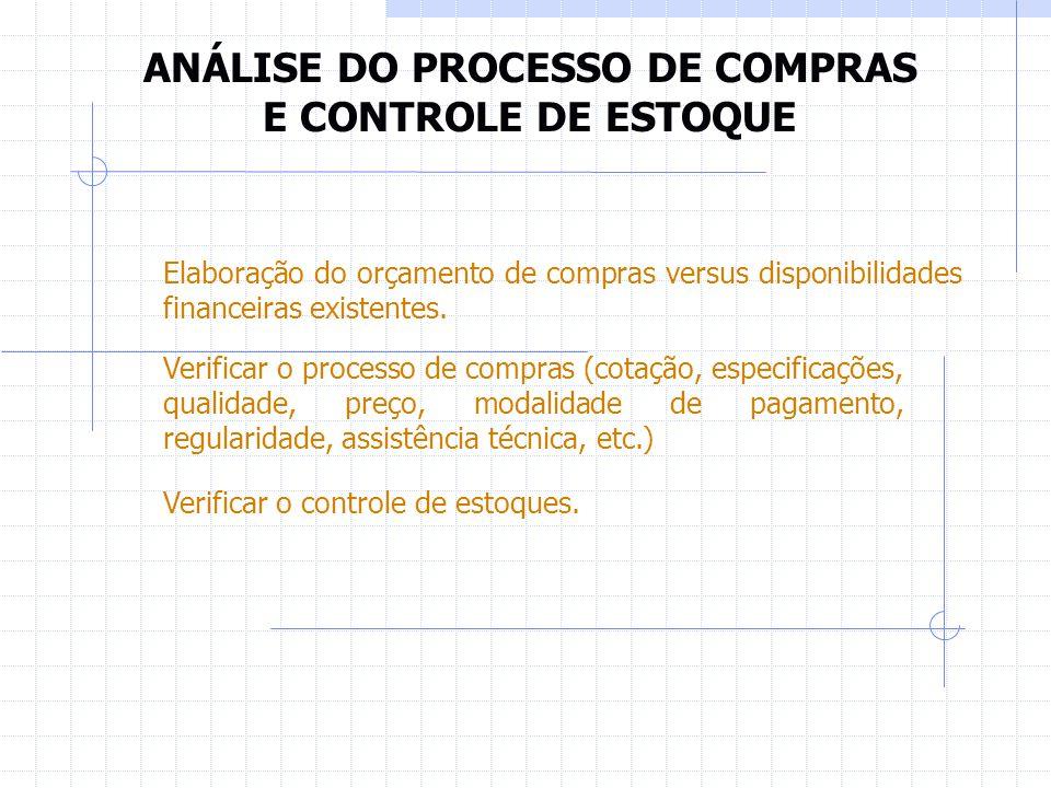 ANÁLISE DO PROCESSO DE COMPRAS E CONTROLE DE ESTOQUE