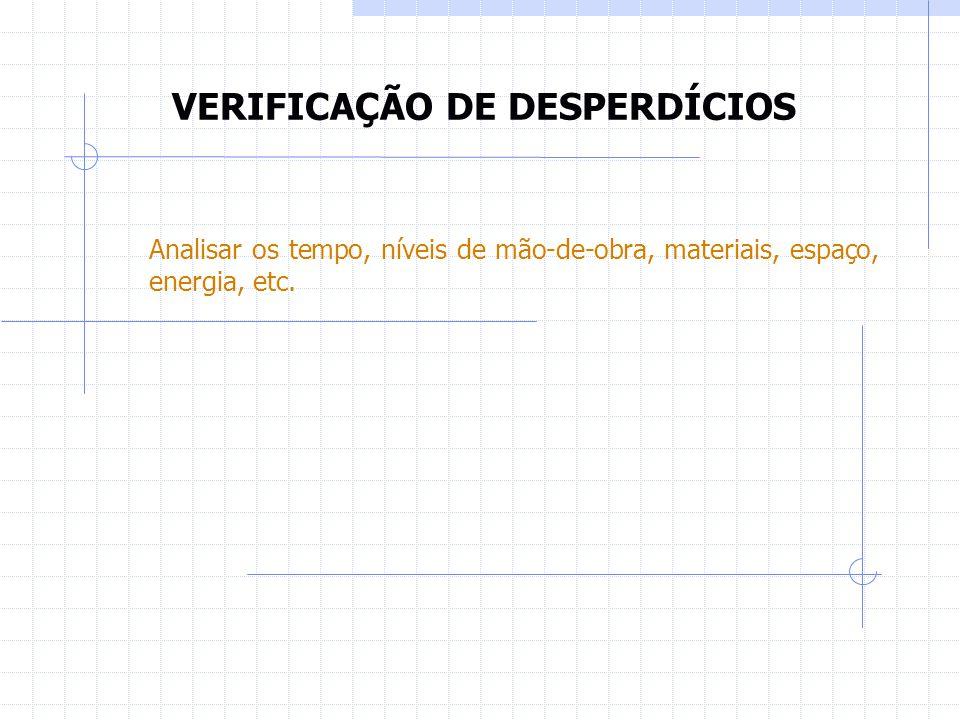 VERIFICAÇÃO DE DESPERDÍCIOS