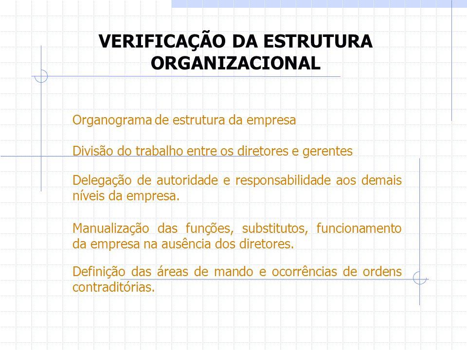 VERIFICAÇÃO DA ESTRUTURA ORGANIZACIONAL