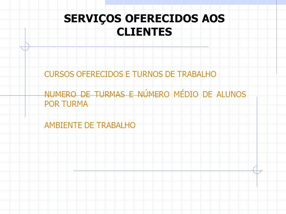 SERVIÇOS OFERECIDOS AOS CLIENTES