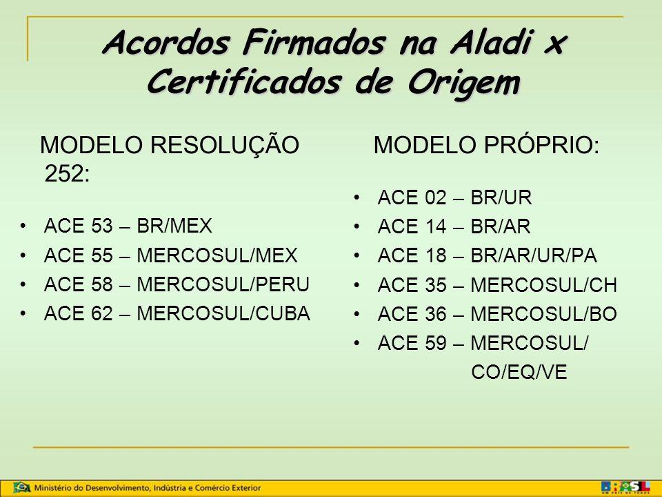 Acordos Firmados na Aladi x Certificados de Origem
