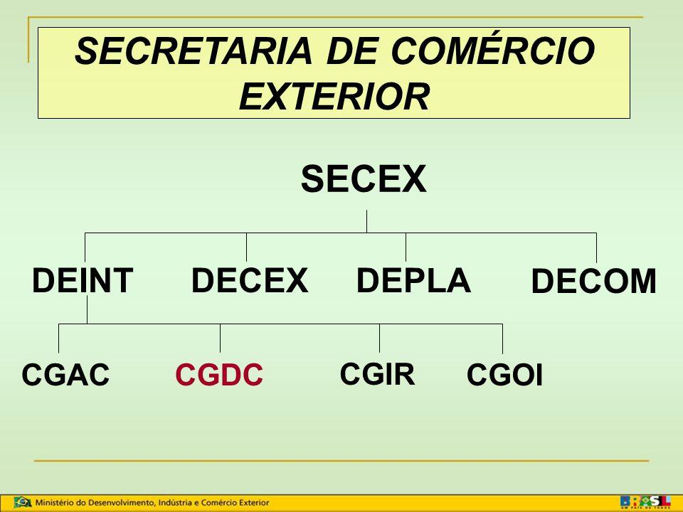 SECRETARIA DE COMÉRCIO