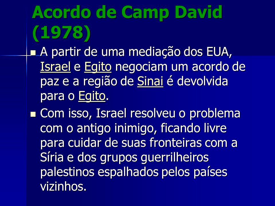 Acordo de Camp David (1978) A partir de uma mediação dos EUA, Israel e Egito negociam um acordo de paz e a região de Sinai é devolvida para o Egito.