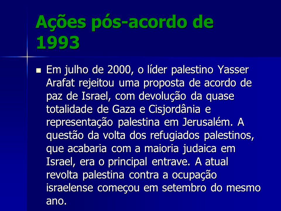 Ações pós-acordo de 1993
