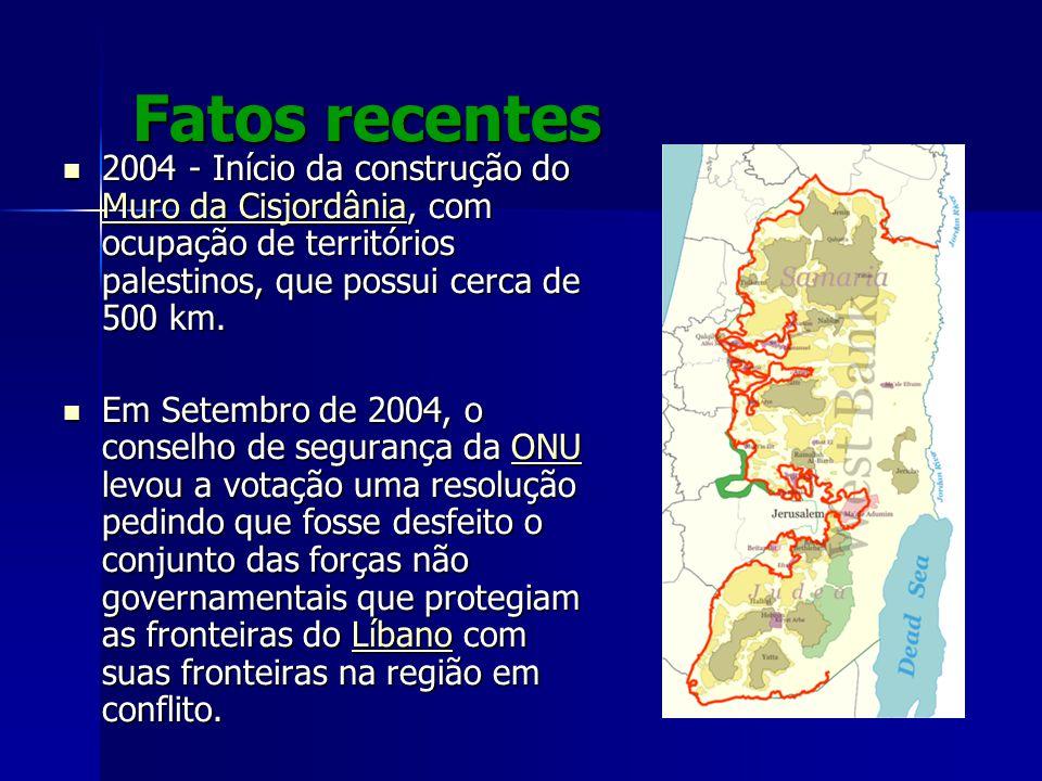 Fatos recentes 2004 - Início da construção do Muro da Cisjordânia, com ocupação de territórios palestinos, que possui cerca de 500 km.