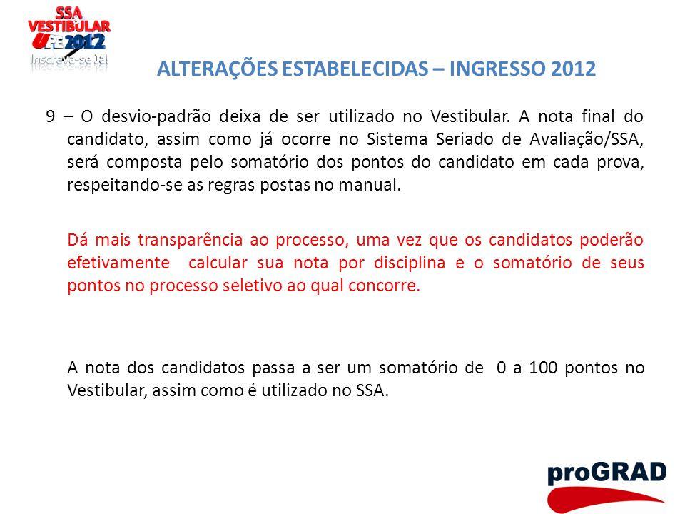 ALTERAÇÕES ESTABELECIDAS – INGRESSO 2012