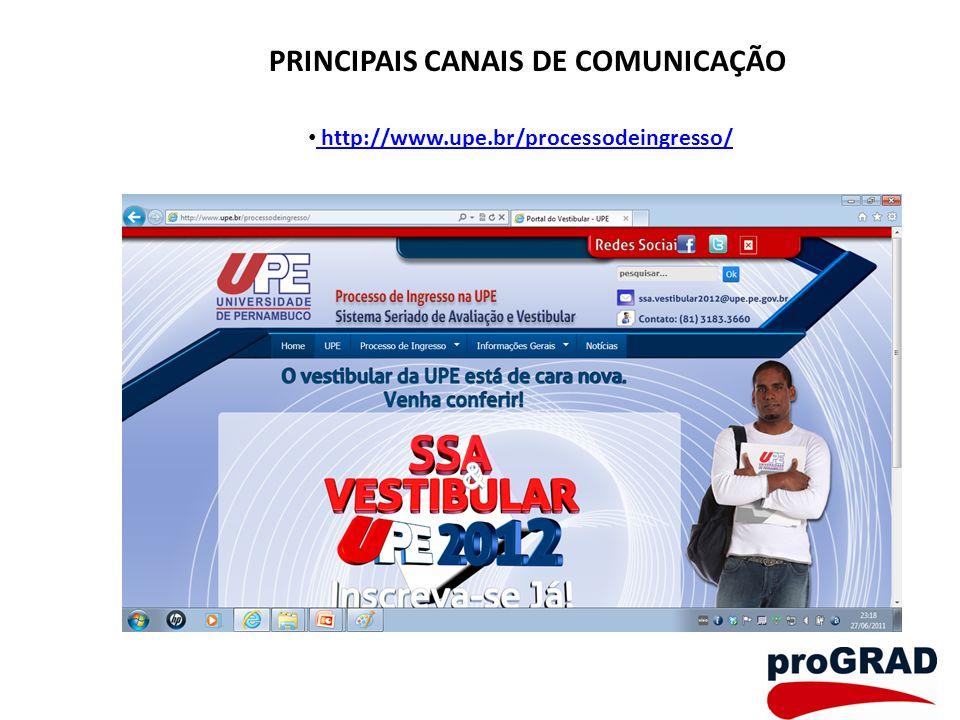 PRINCIPAIS CANAIS DE COMUNICAÇÃO
