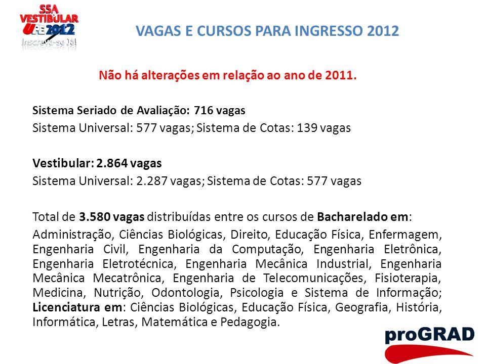 VAGAS E CURSOS PARA INGRESSO 2012
