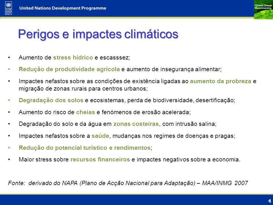 Perigos e impactes climáticos