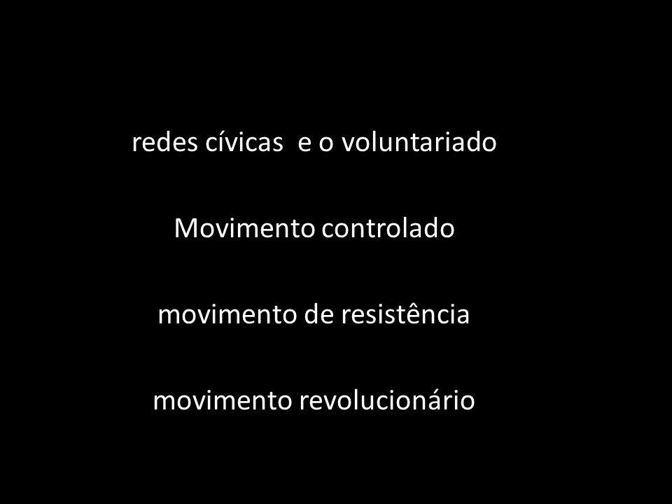 redes cívicas e o voluntariado Movimento controlado