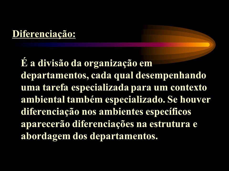 Diferenciação: