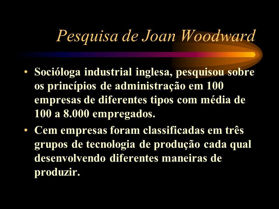 Pesquisa de Joan Woodward