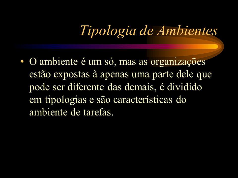 Tipologia de Ambientes