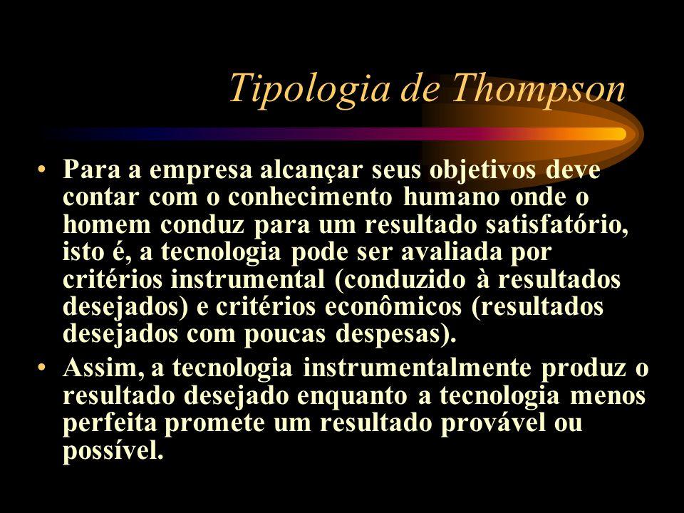 Tipologia de Thompson