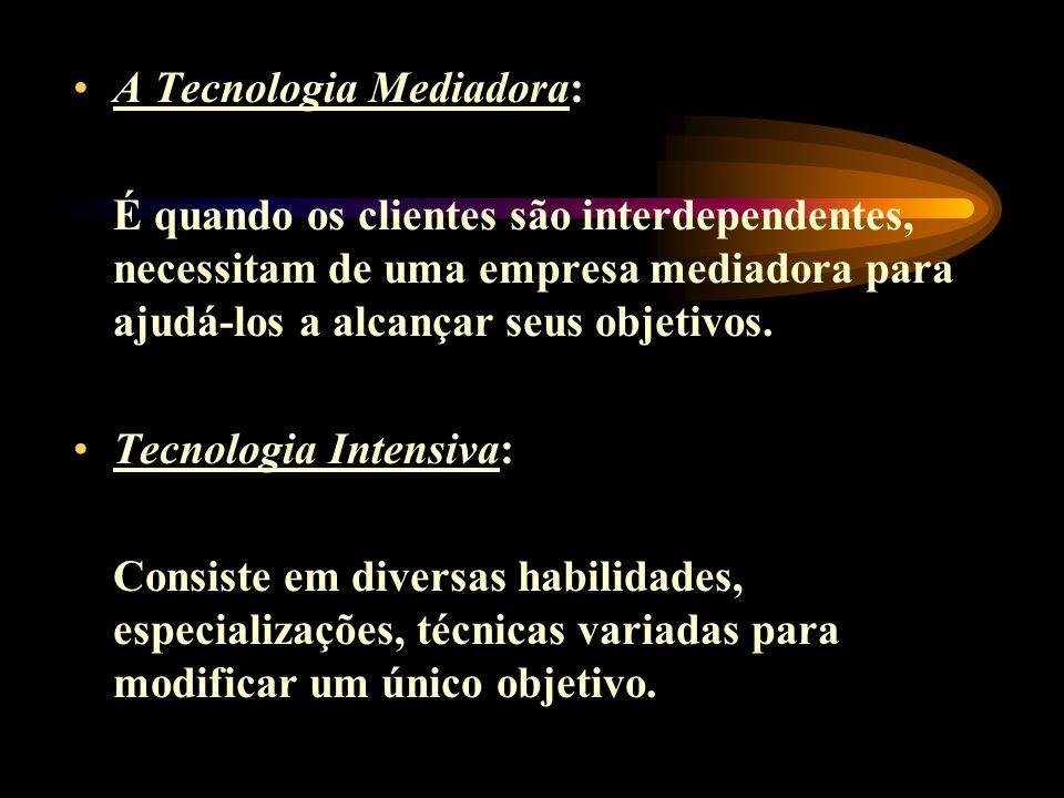 A Tecnologia Mediadora: