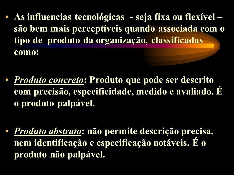As influencias tecnológicas - seja fixa ou flexível – são bem mais perceptíveis quando associada com o tipo de produto da organização, classificadas como: