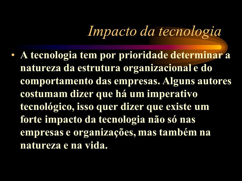 Impacto da tecnologia