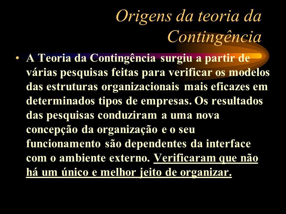 Origens da teoria da Contingência
