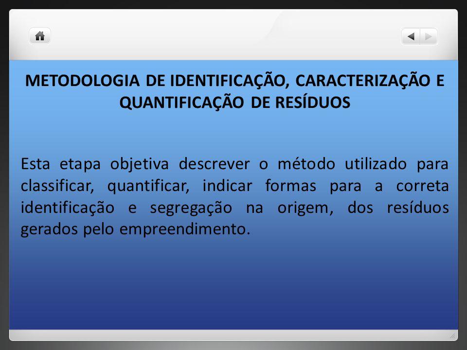 METODOLOGIA DE IDENTIFICAÇÃO, CARACTERIZAÇÃO E QUANTIFICAÇÃO DE RESÍDUOS