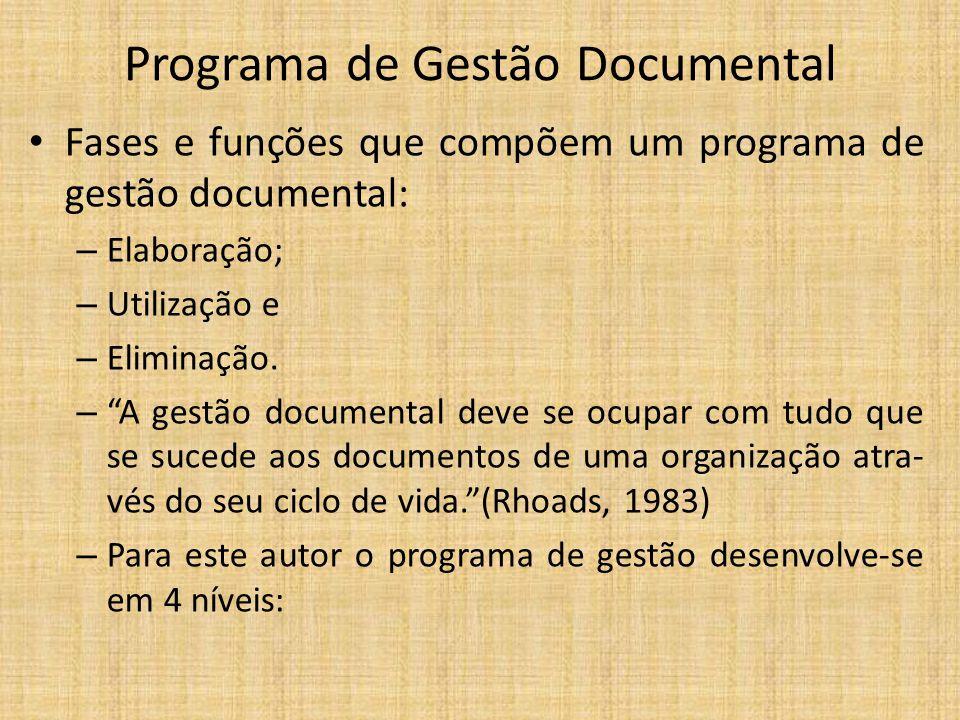 Programa de Gestão Documental