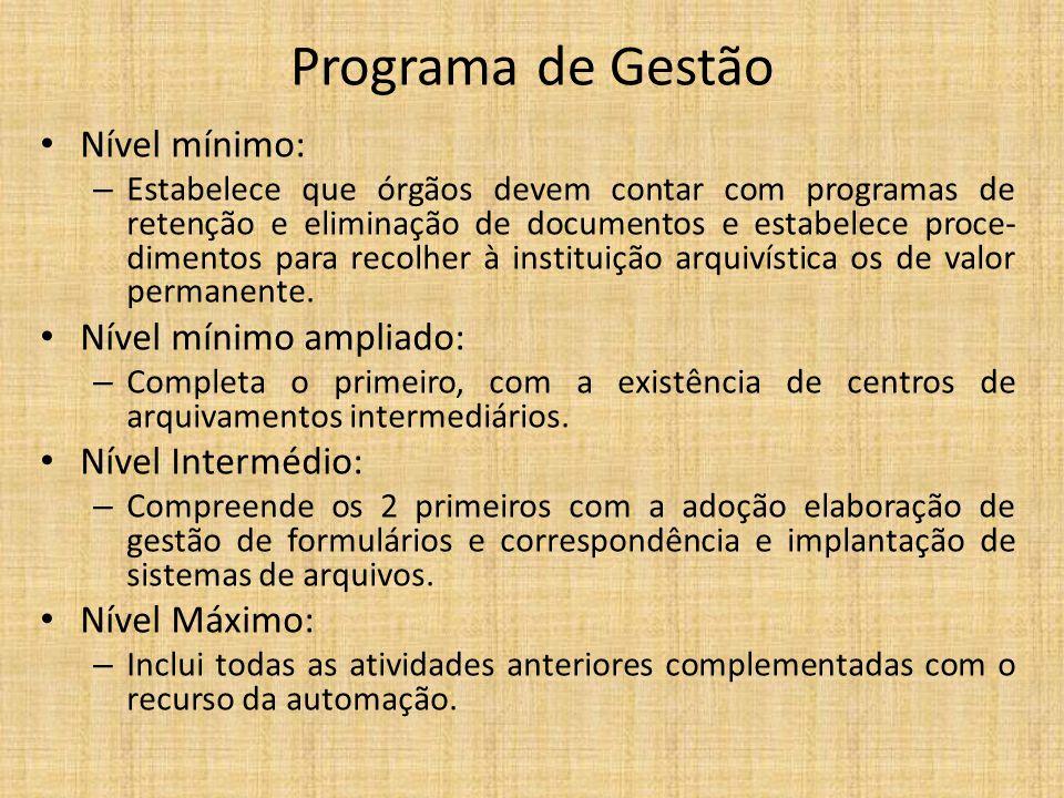 Programa de Gestão Nível mínimo: Nível mínimo ampliado: