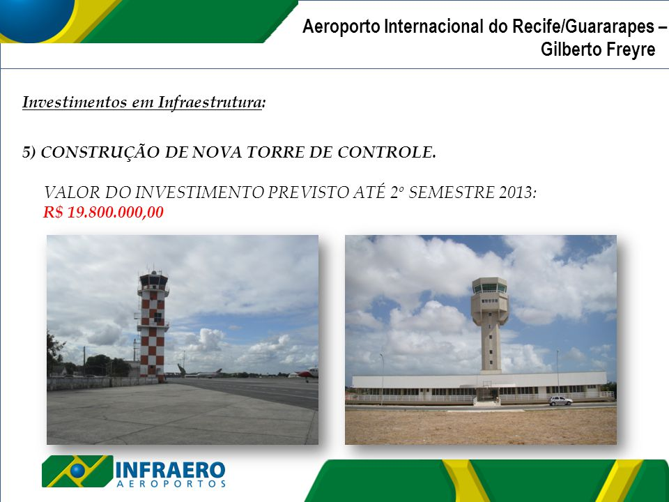 Aeroporto Internacional do Recife/Guararapes – Gilberto Freyre|