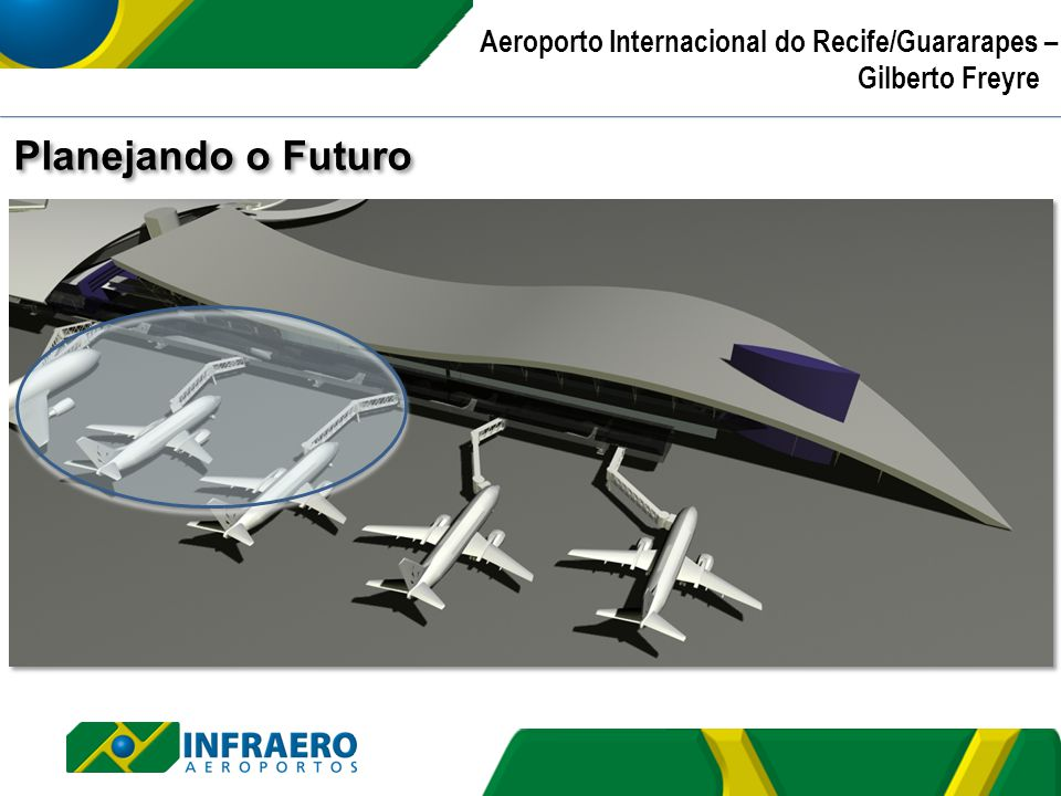 Planejando o Futuro Aeroporto Internacional do Recife/Guararapes –