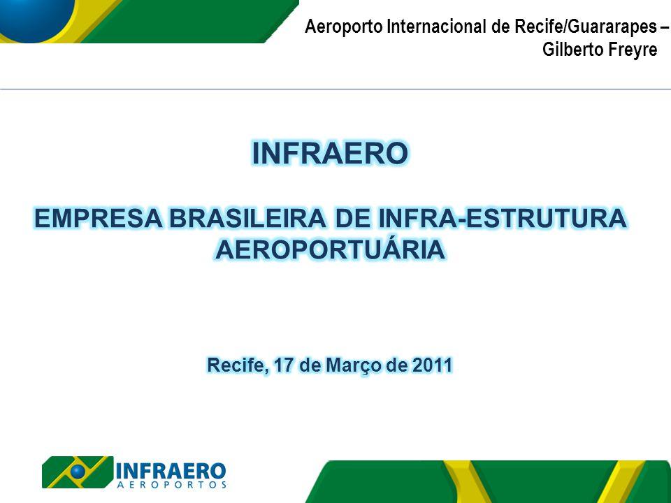 EMPRESA BRASILEIRA DE INFRA-ESTRUTURA AEROPORTUÁRIA